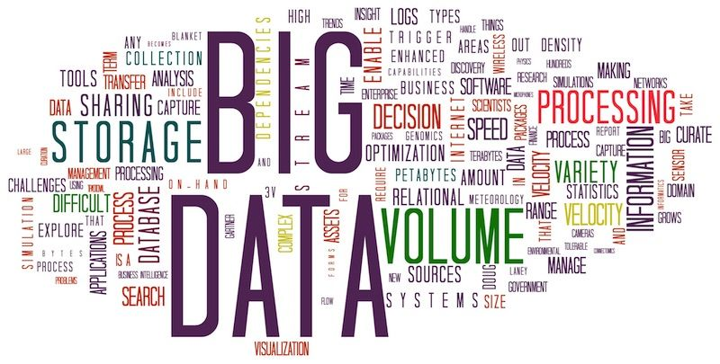 Big Data en el sector inmobiliario